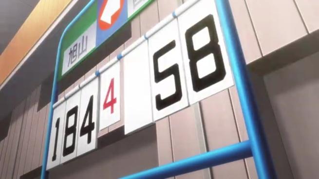 quintessential quintuplets scoreboard